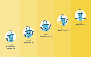 Level-Illustrationen von Steckys Klima-Mission auf gelbem Hintergrund
